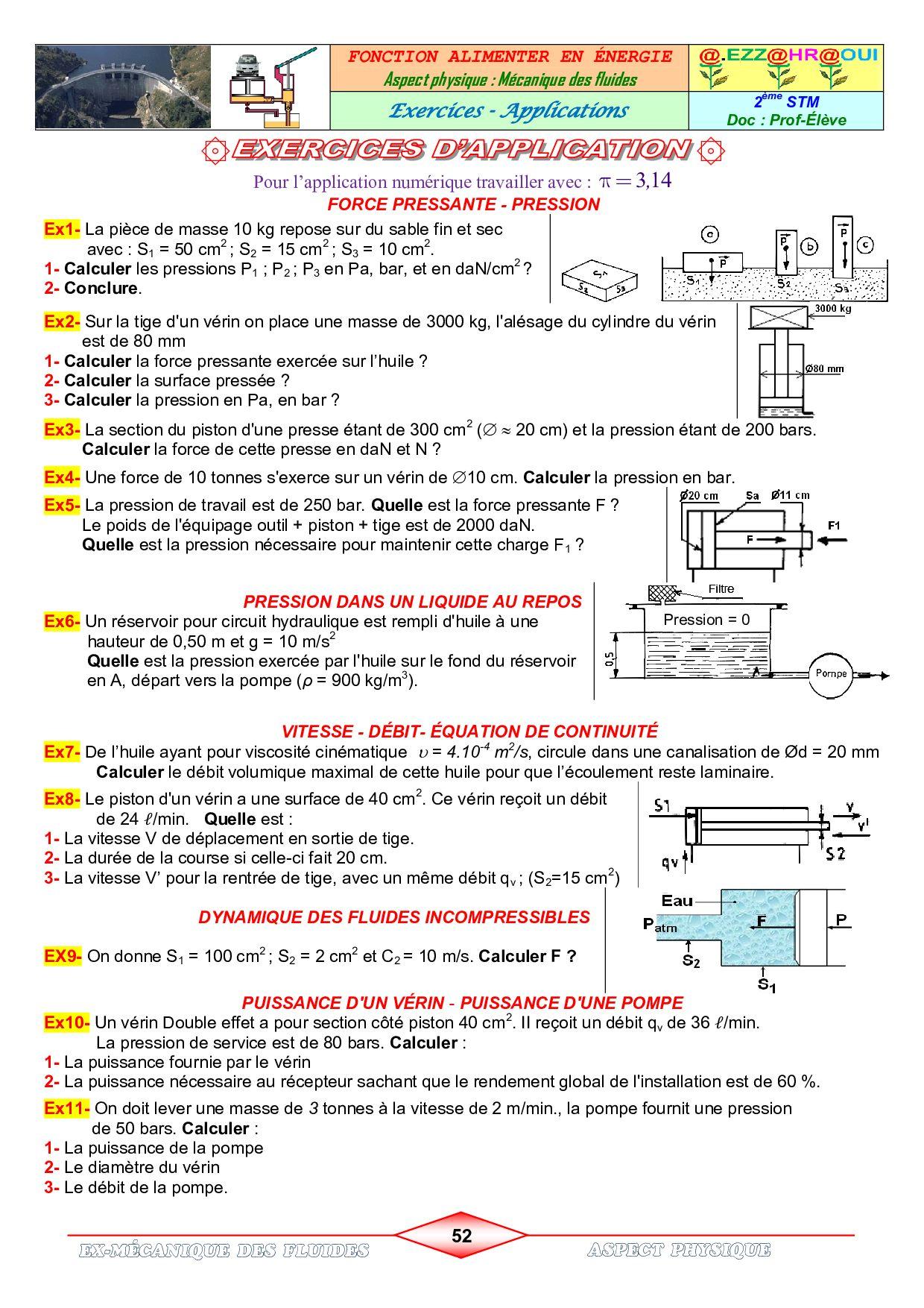 Mécanique des fluides - Exercices et applications - AlloSchool