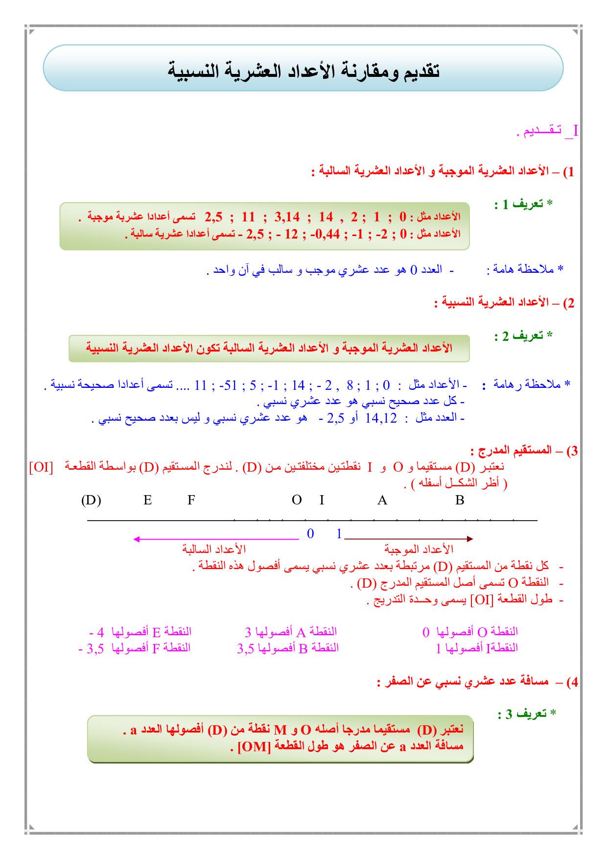 تقديم ومقارنة الأعداد العشرية النسبية الدرس 1 Alloschool