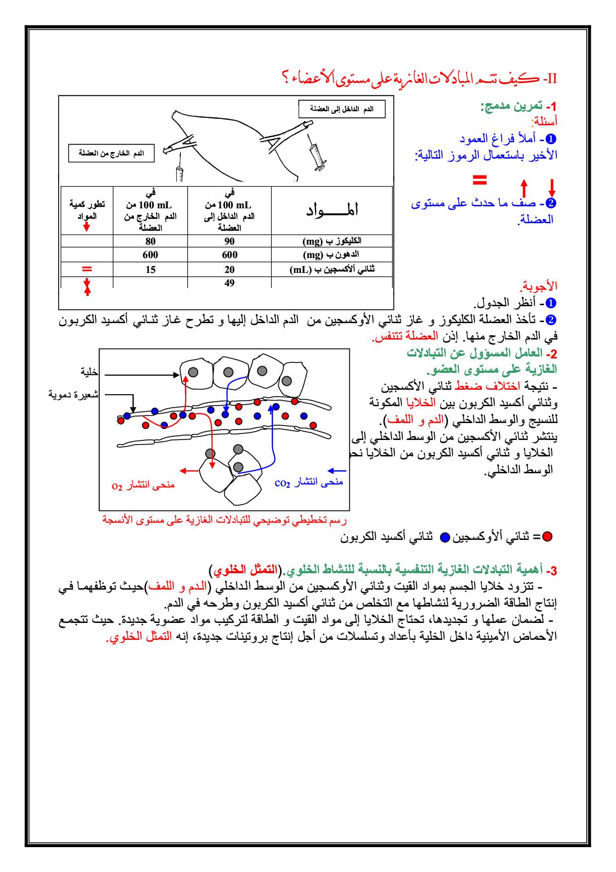 What Is Svt >> درس التنفس - آلوسكول