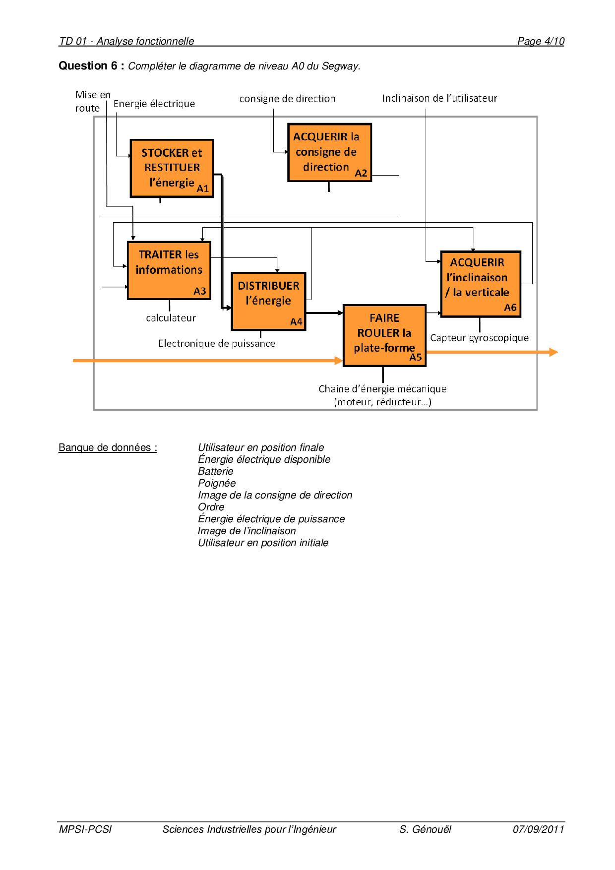 genetic engineering in eukaryotes