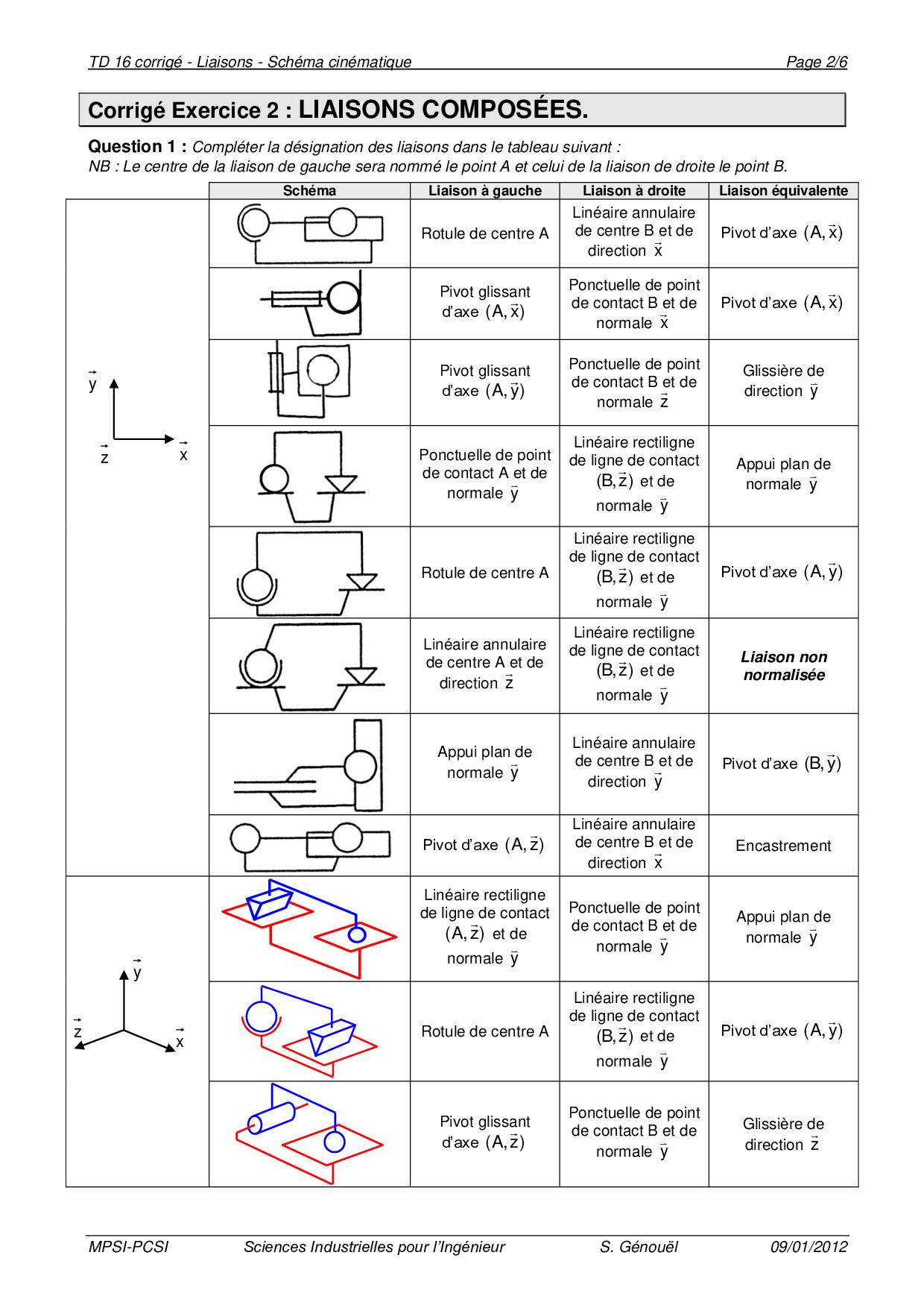 COURS MECANIQUE DU POINT MATERIEL SMPC S1 PDF - SupCours