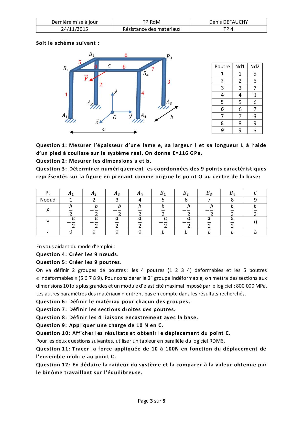 EMPLACEMENT DEFINITION TÉLÉCHARGER GRATUITEMENT BUS INTERNE HIGH 65535 AUDIO