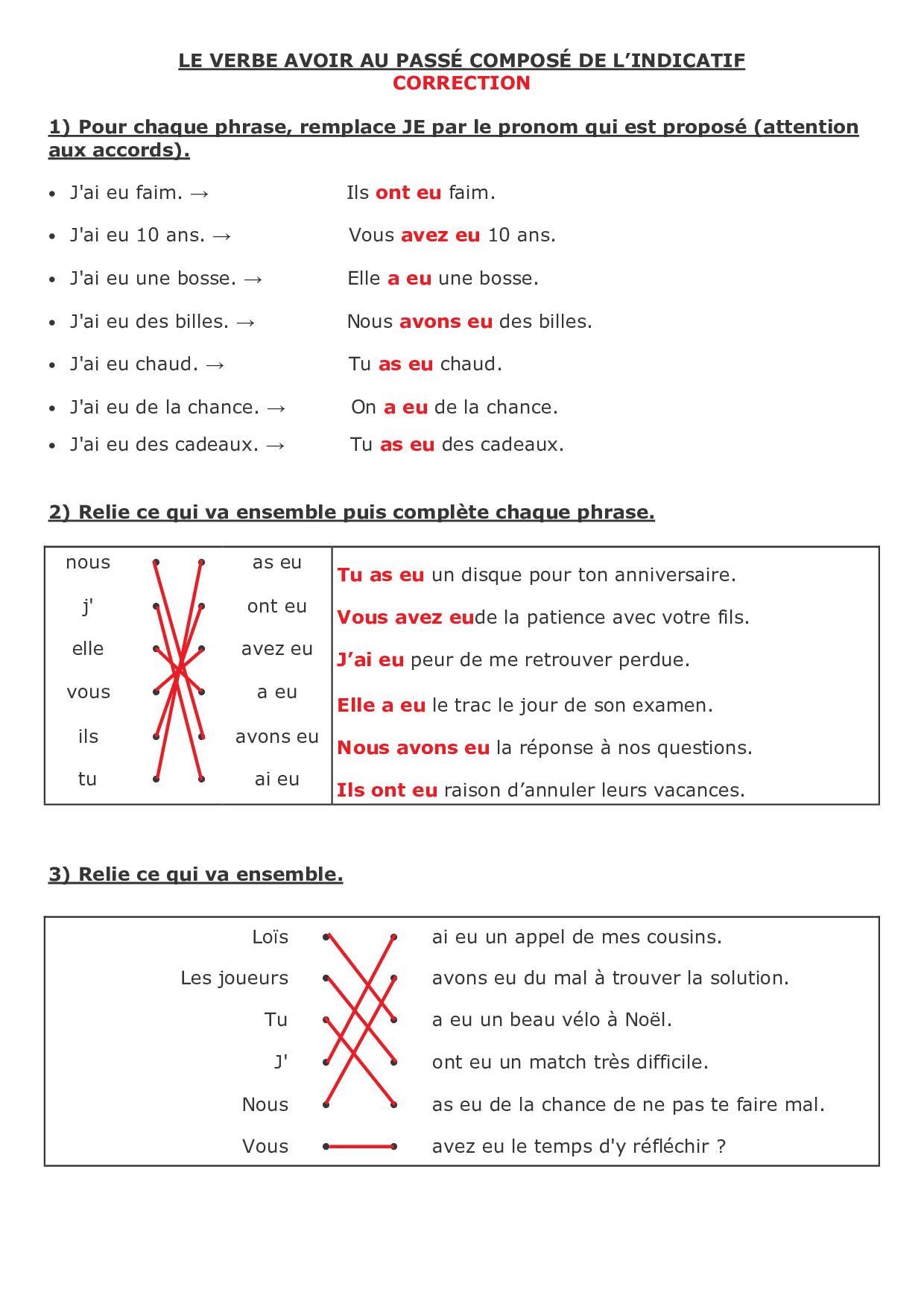 Le Passe Compose Le Verbe Avoir Exercices 1 Alloschool