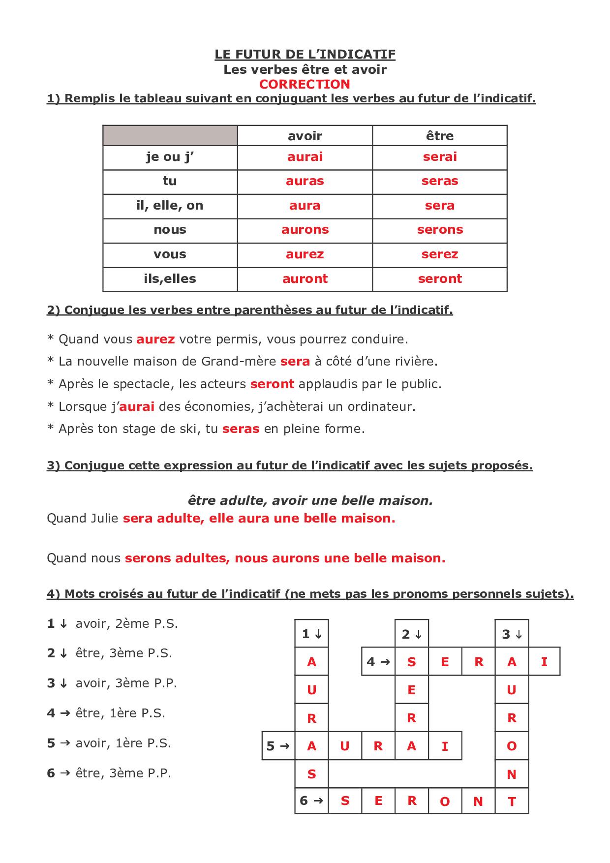 Le Futur De L Indicatif Les Verbes Etre Avoir Exercices Alloschool