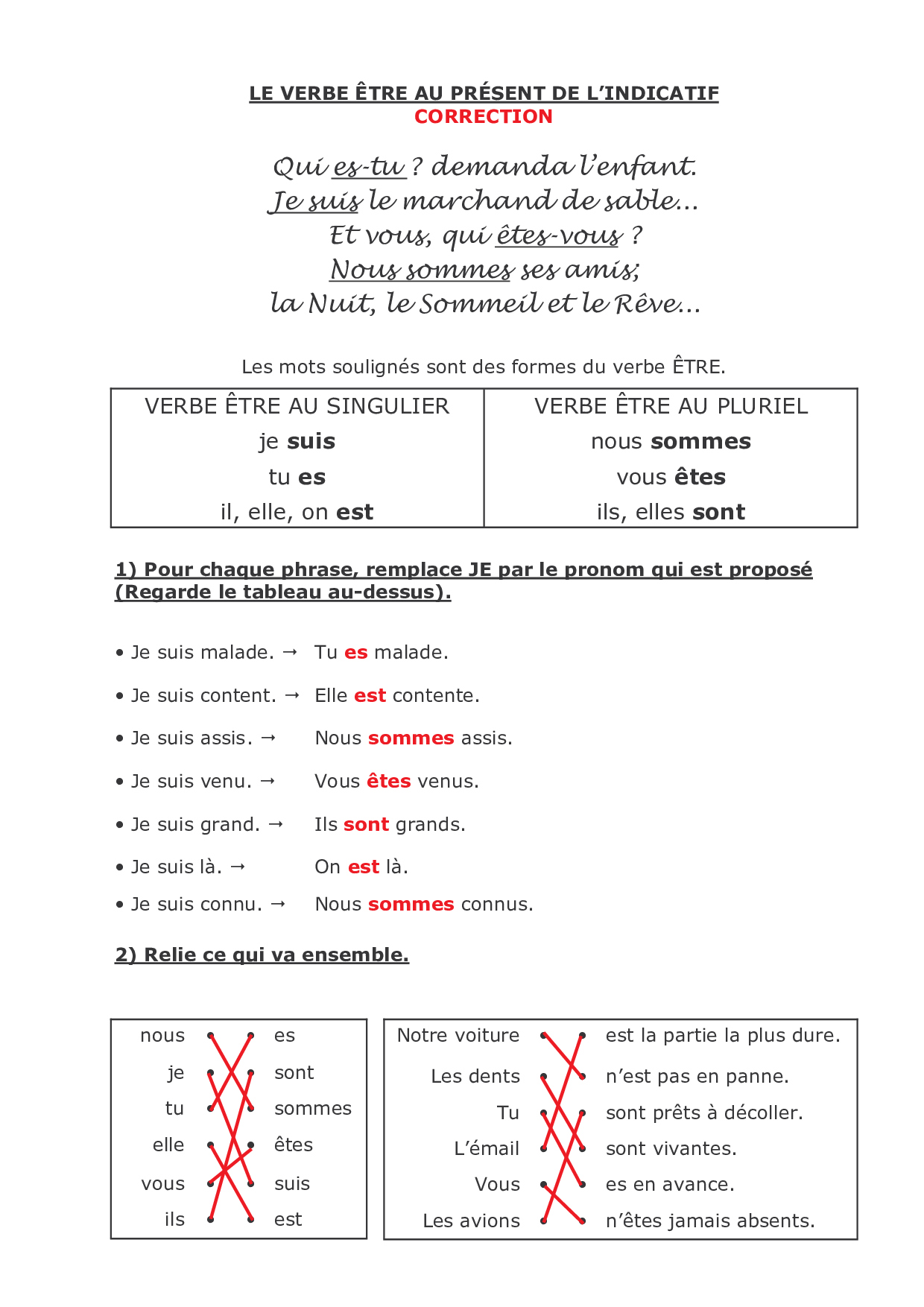 Le présent de l'indicatif - le verbe être - exercices 1 ...