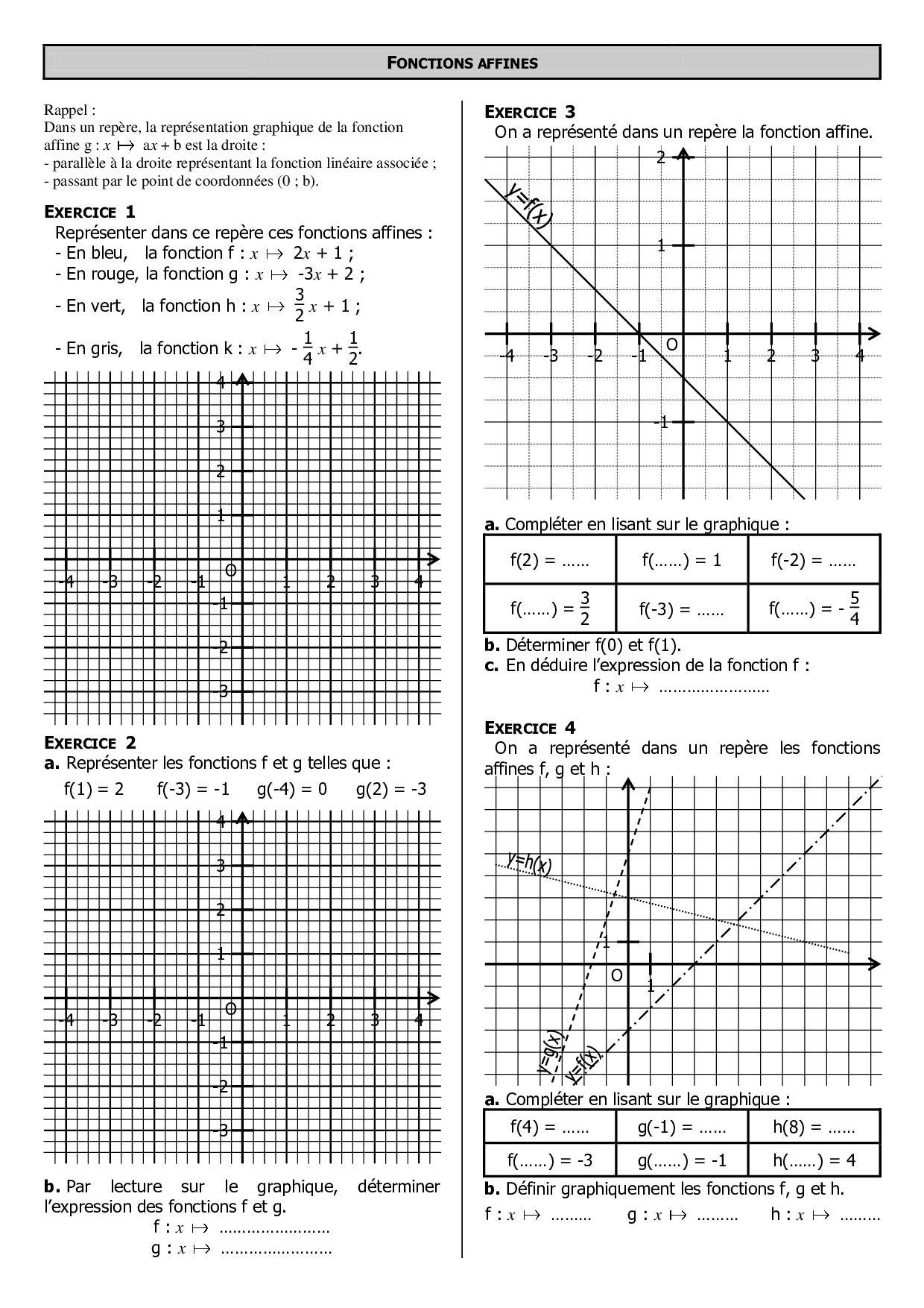 Construction de la représentation graphique d'une fonction ...
