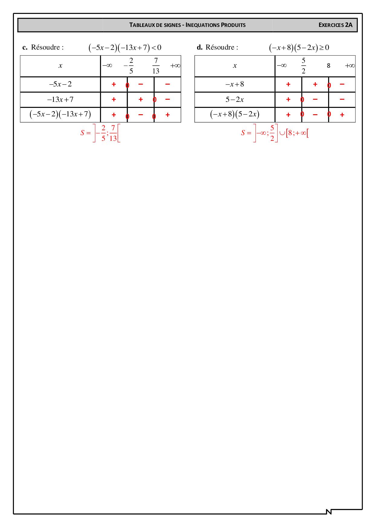 Tableaux De Signes A Interpreter Inequations Produits Corriges D Exercices Alloschool
