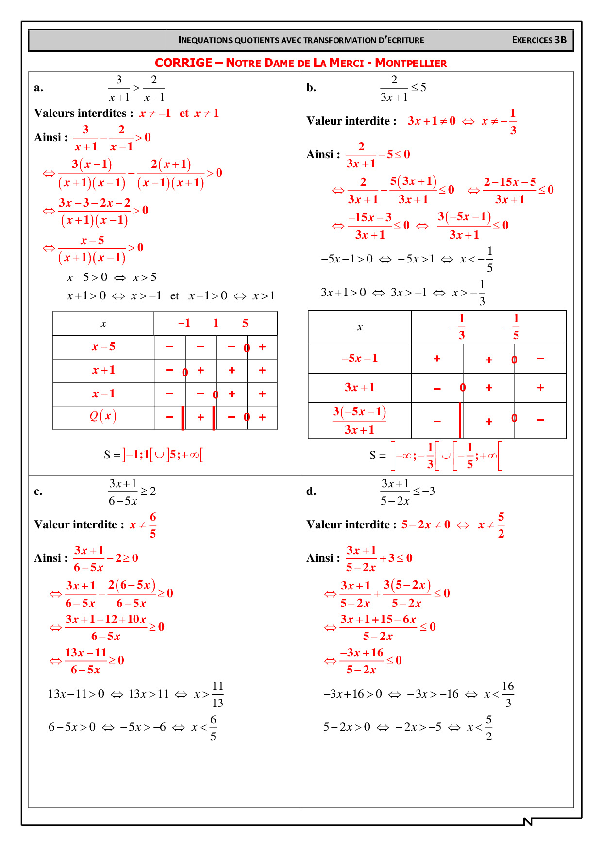 Resolution D Inequations Quotients Corriges D Exercices 1 Alloschool