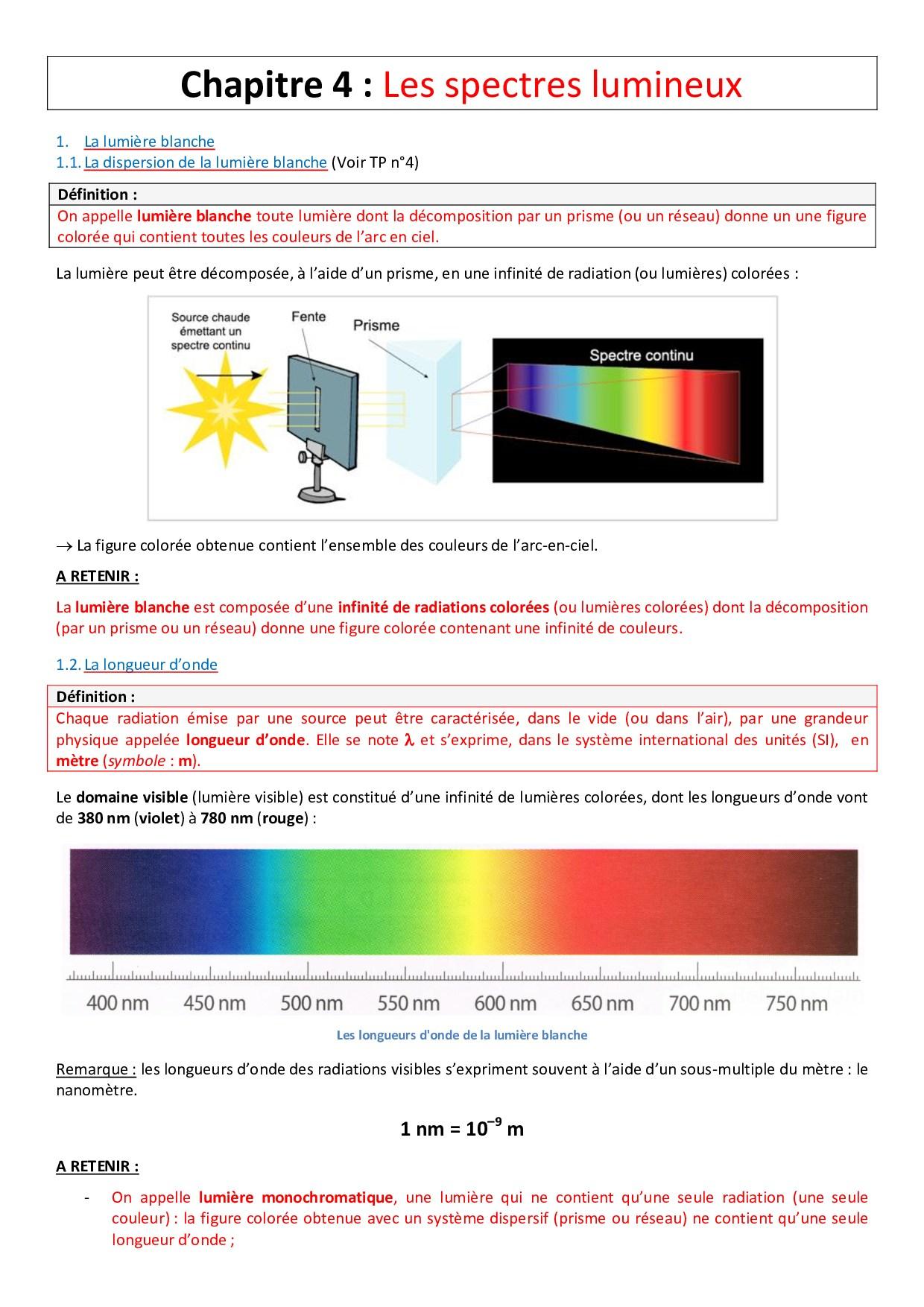 Les spectres lumineux - Cours - AlloSchool