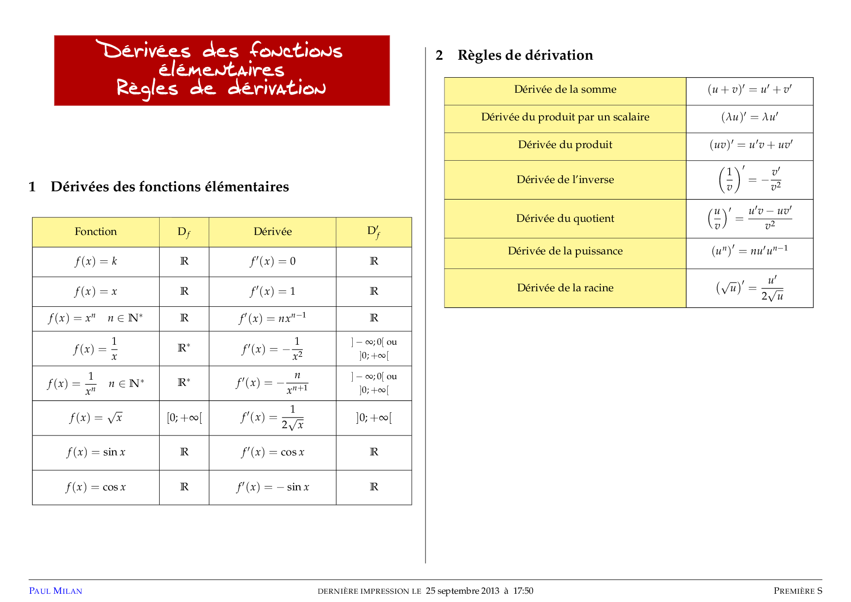 Tableau Des Derivees Des Fonctions Elementaires Et Regles De Derivation Alloschool