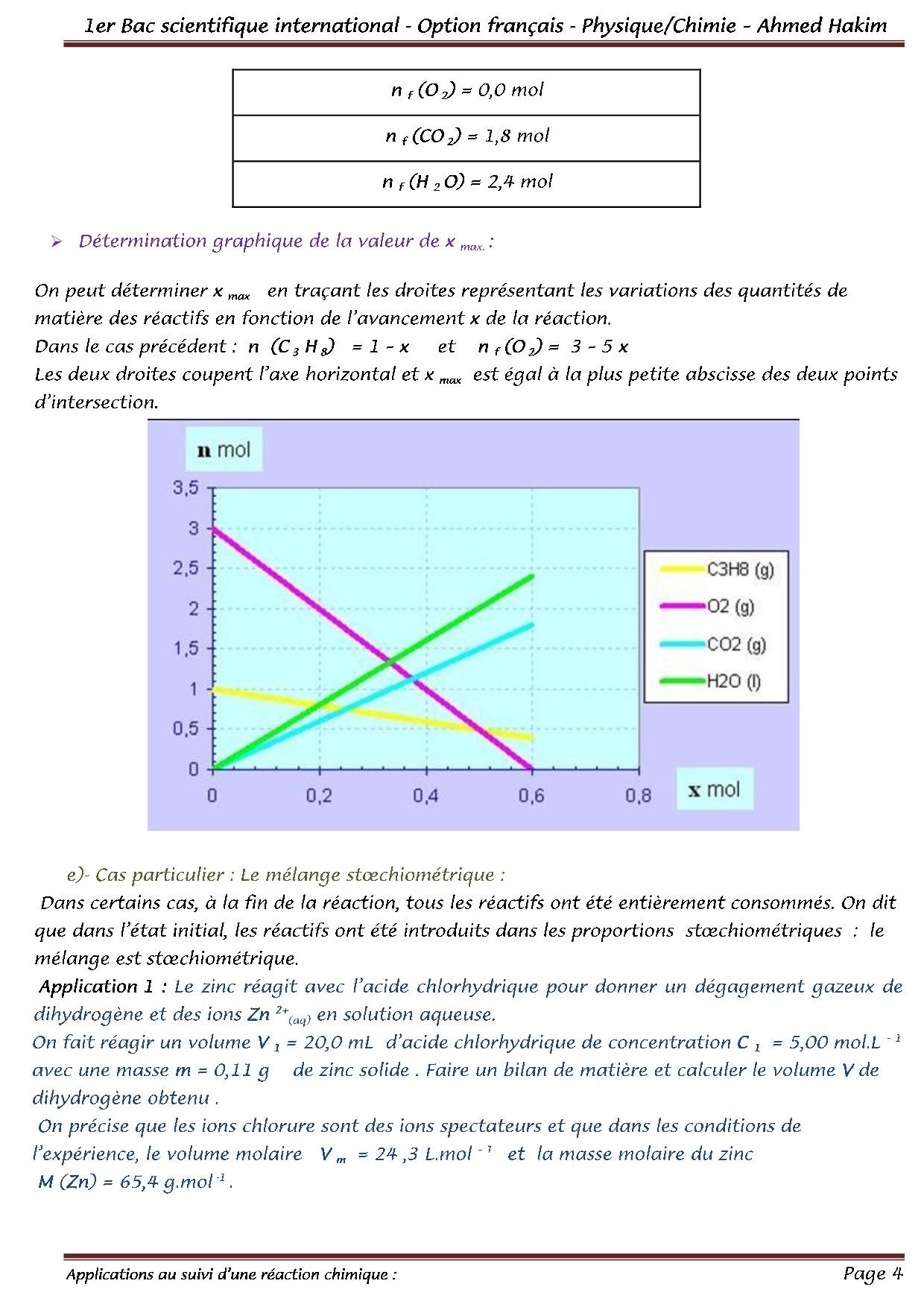 suivi d u0026 39 une transformation chimique  u2013 vitesse de r u00e9action