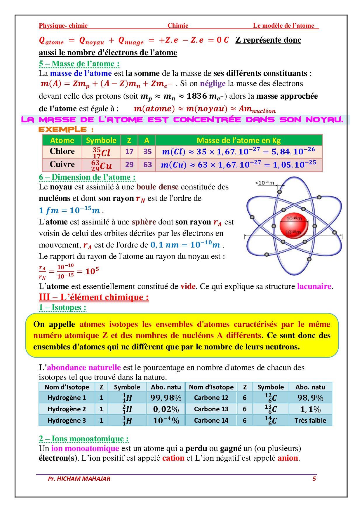 Le modèle de l'atome - Cours 1 - AlloSchool