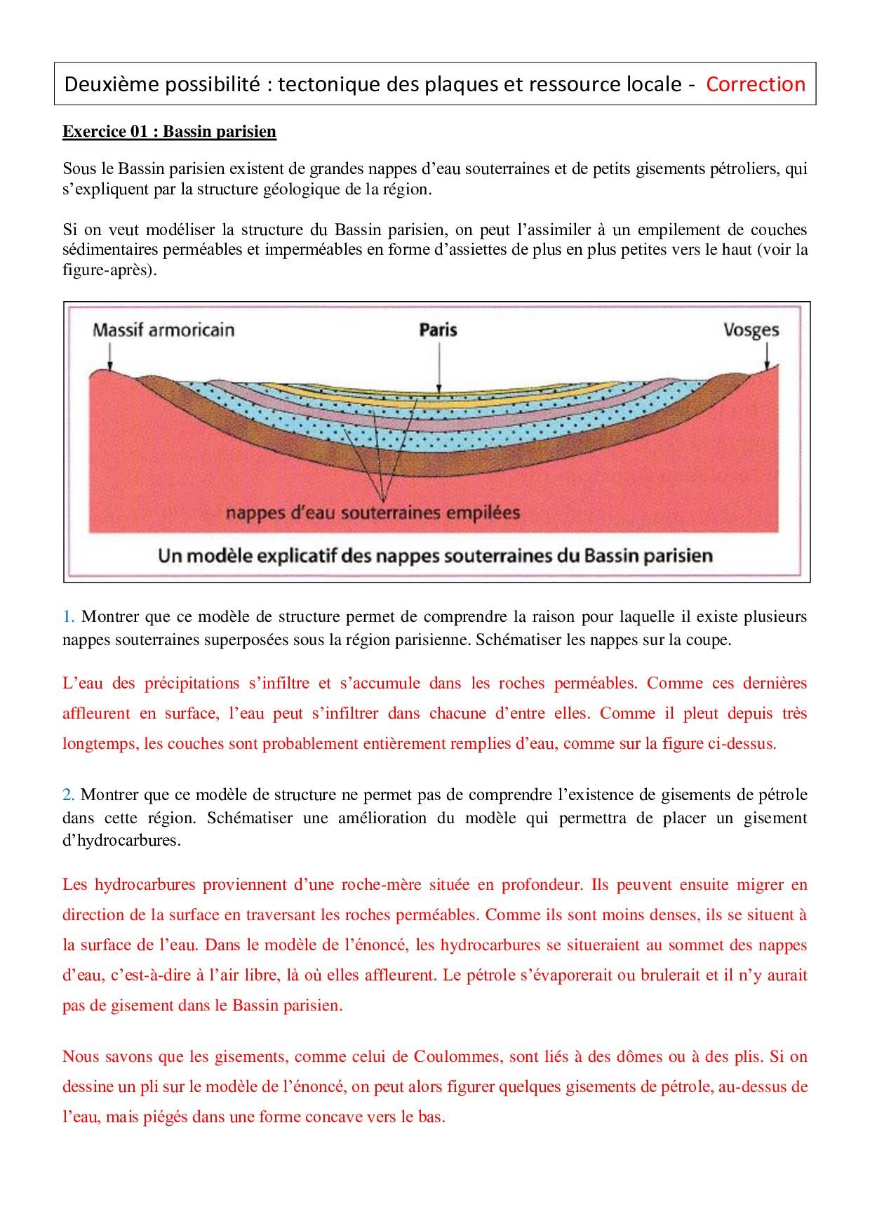 Tectonique Des Plaques Et Ressource Locale Corriges D Exercices Alloschool