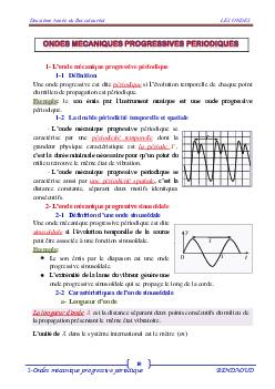 Les ondes mécaniques progressives périodiques - Cours 1 0001-mini