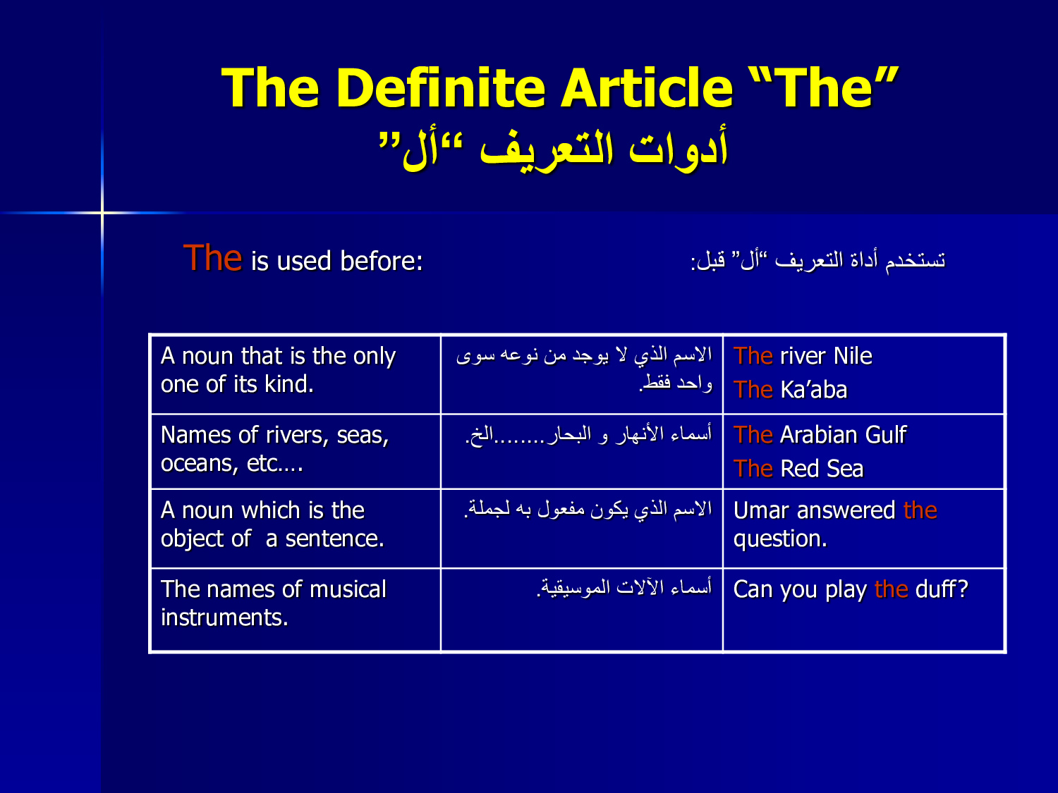 how to teach definite and indefinite articles