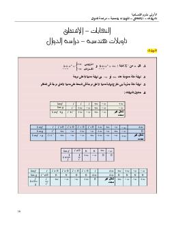 النهايات – الإشتقاق – تأويلات هندسية – دراسة الدوال 0001-mini