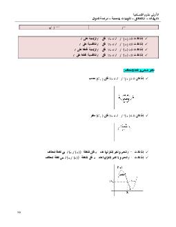 النهايات – الإشتقاق – تأويلات هندسية – دراسة الدوال 0005-mini
