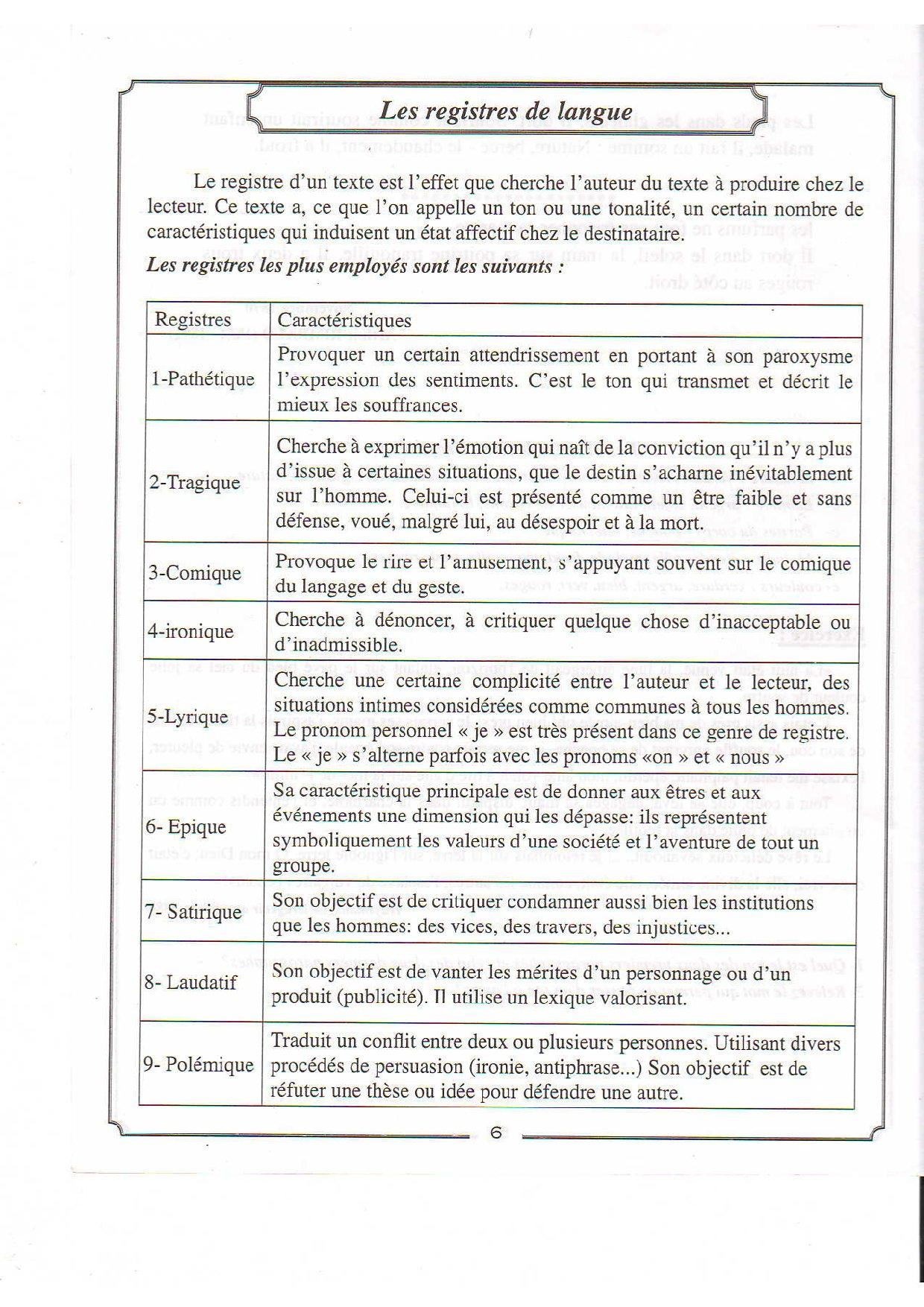 Les Registres De Langue Alloschool